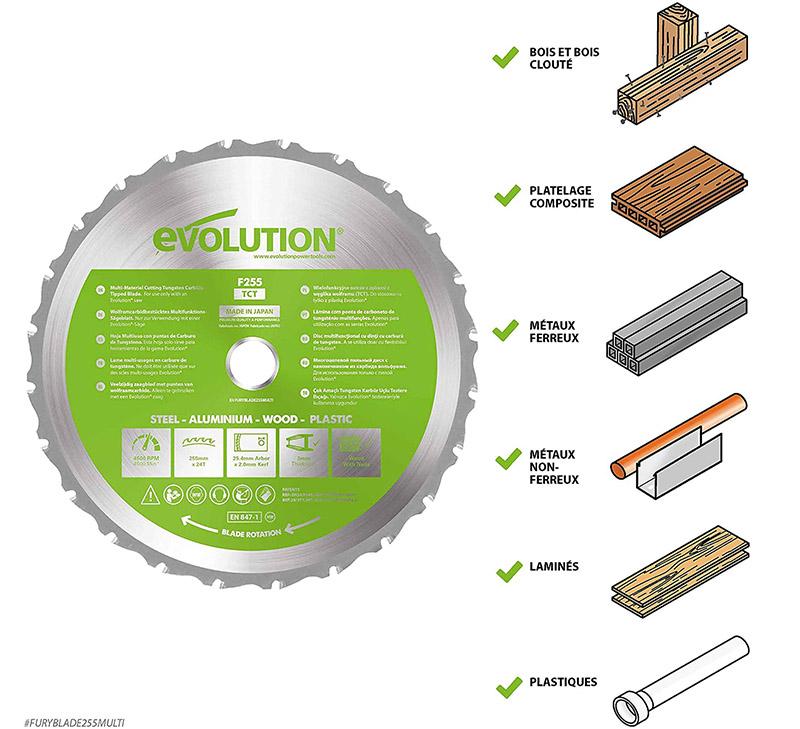 Test Evolution Power Tools - Lame Polyvalente en Carbure de Tungstène FURY